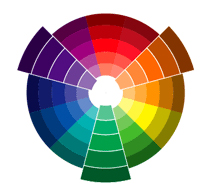 colour scheme wheel